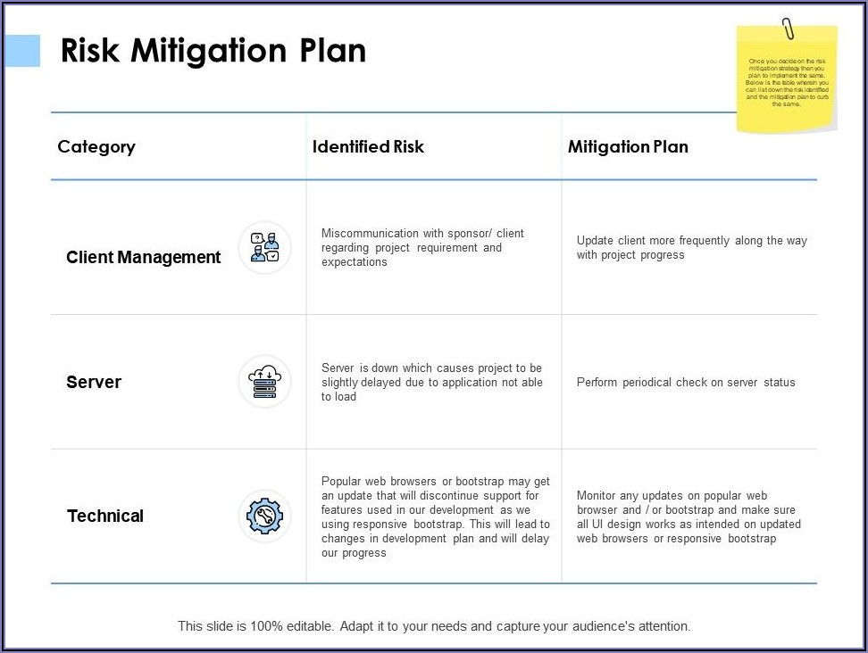 Client Risk Management Plan Template