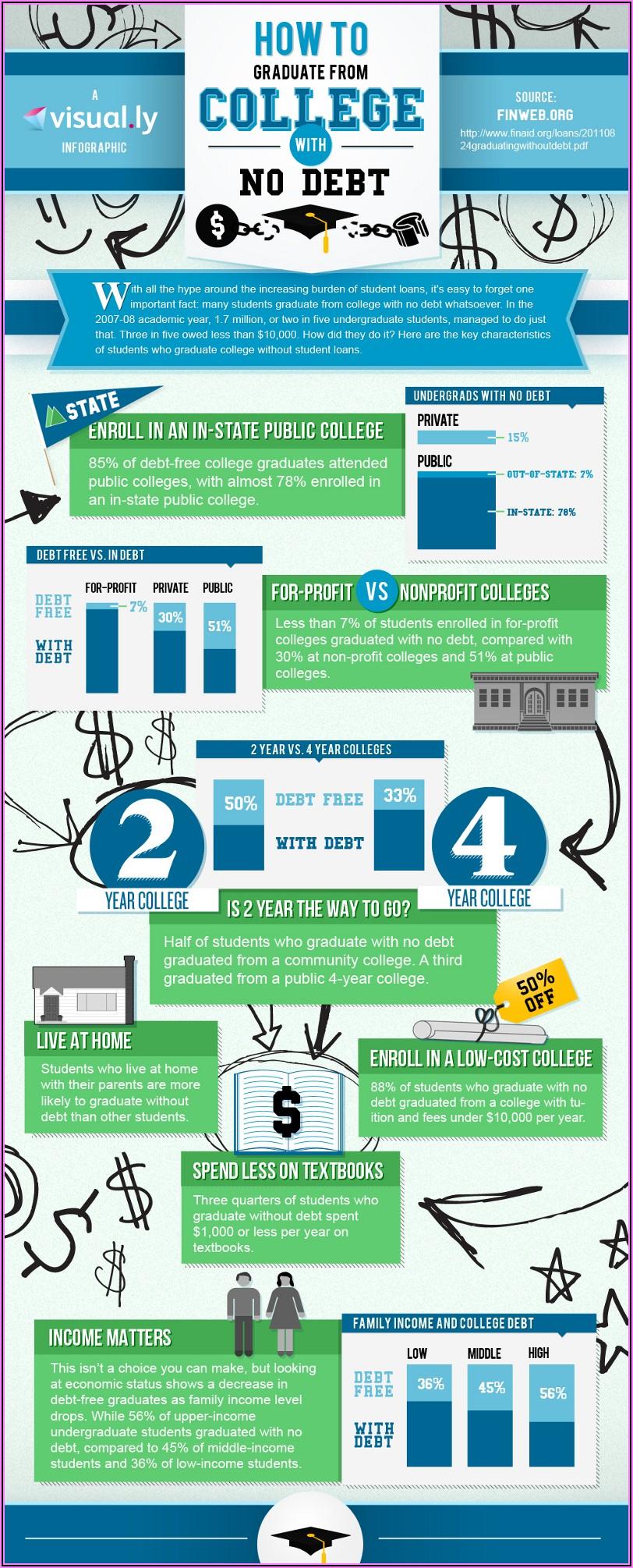 College Graduation Announcement Wording