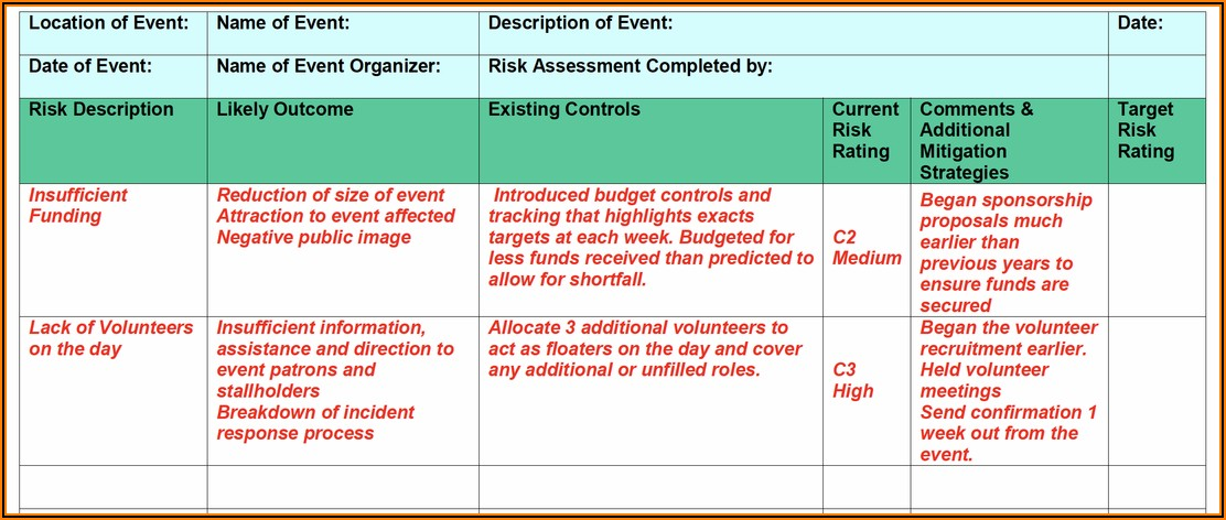Event Risk Assessment Examples