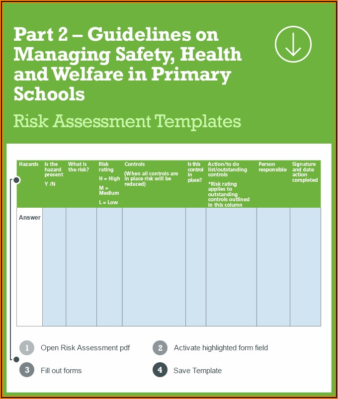 Event Risk Assessment Template Covid