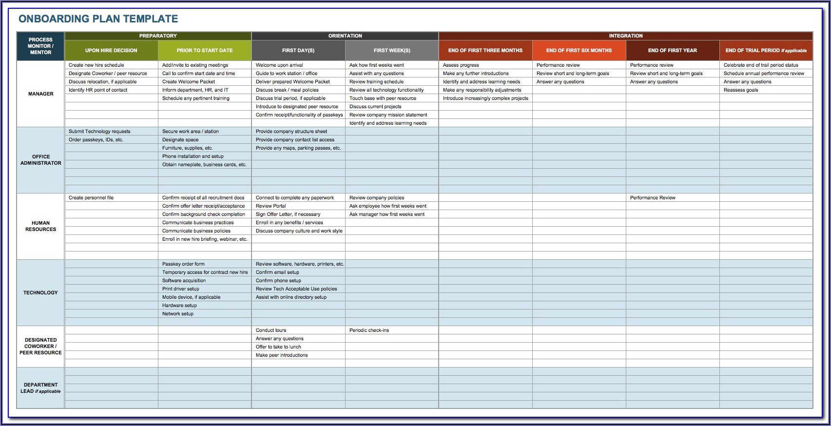 New Hire Onboarding Schedule Template