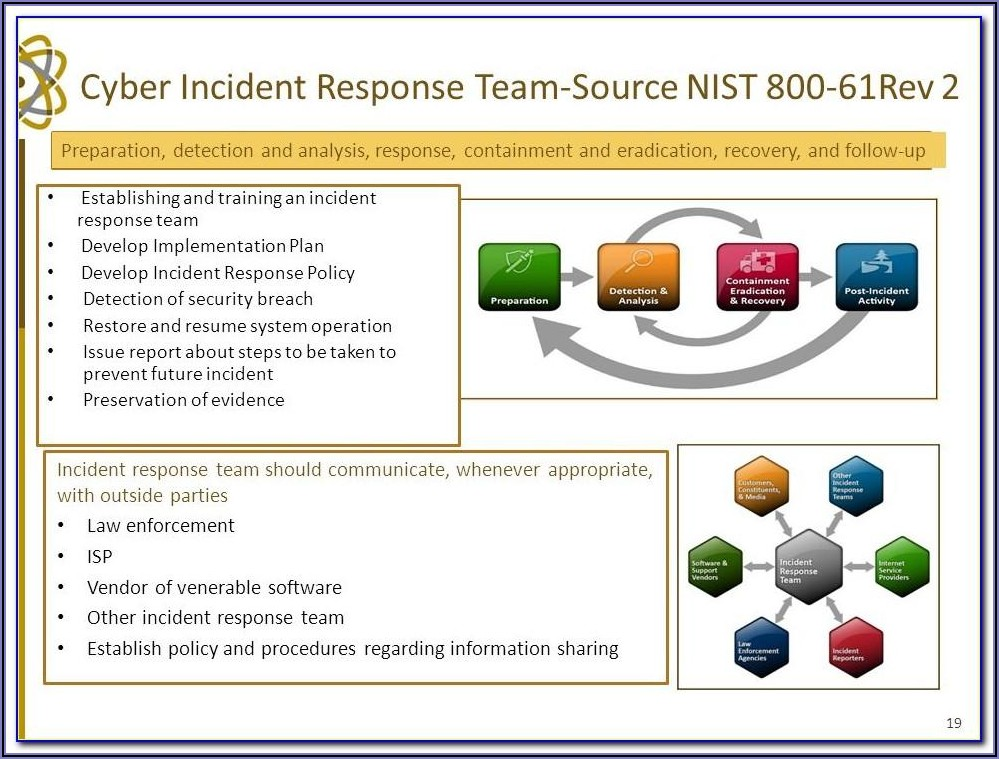 Nist Information Security Policy Template