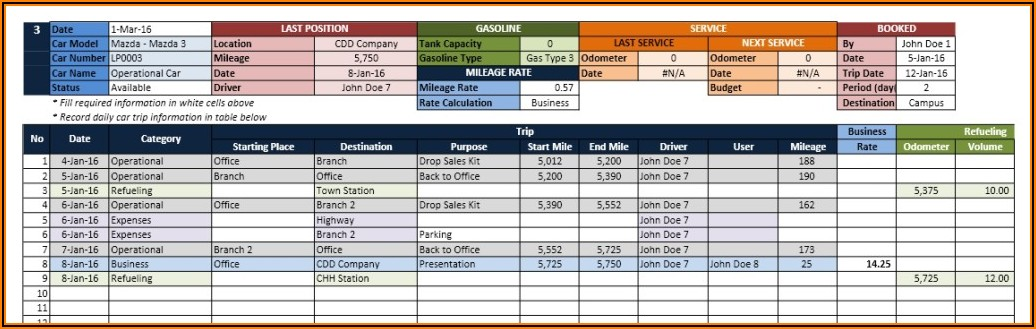 Preventive Maintenance Excel Template Free