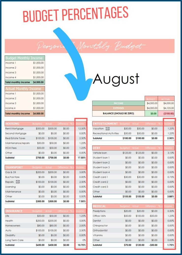 Project Budget Management Template Excel