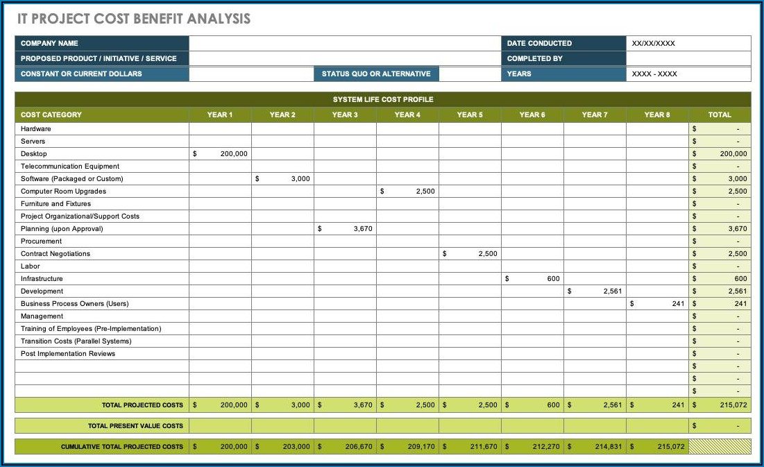Project Cost Management Plan Template Excel