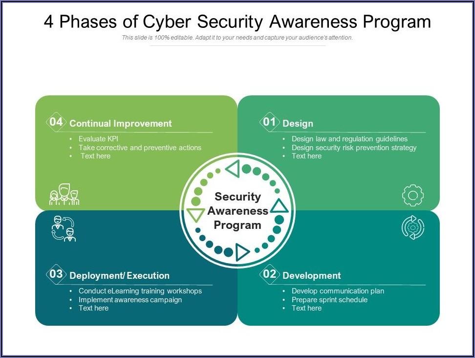 Security Awareness Program Example