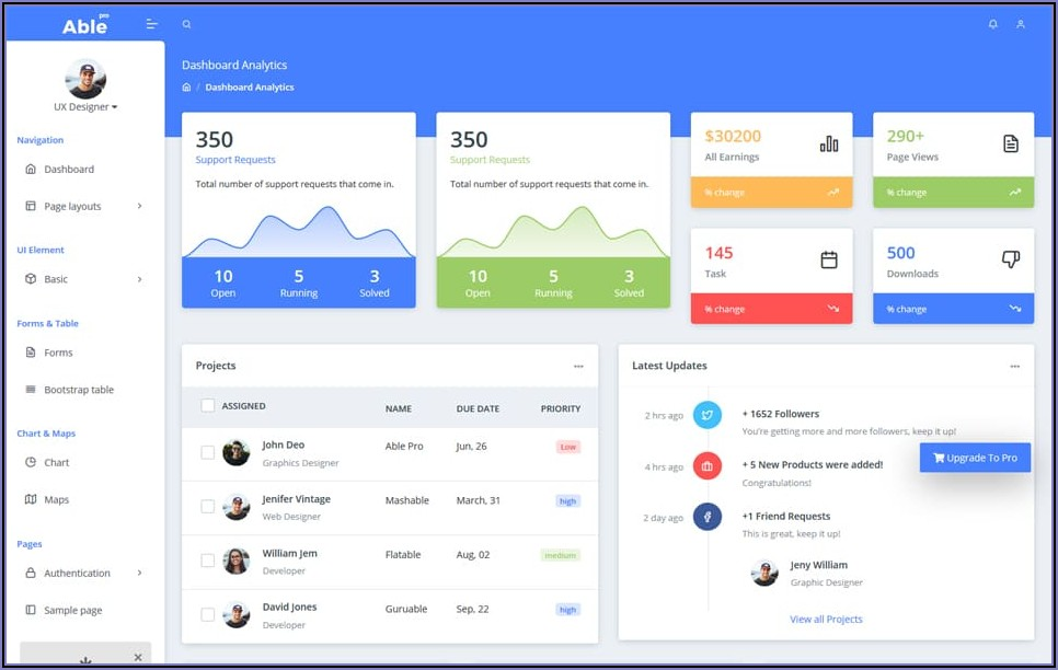 Simple Bootstrap Dashboard Template Free Download