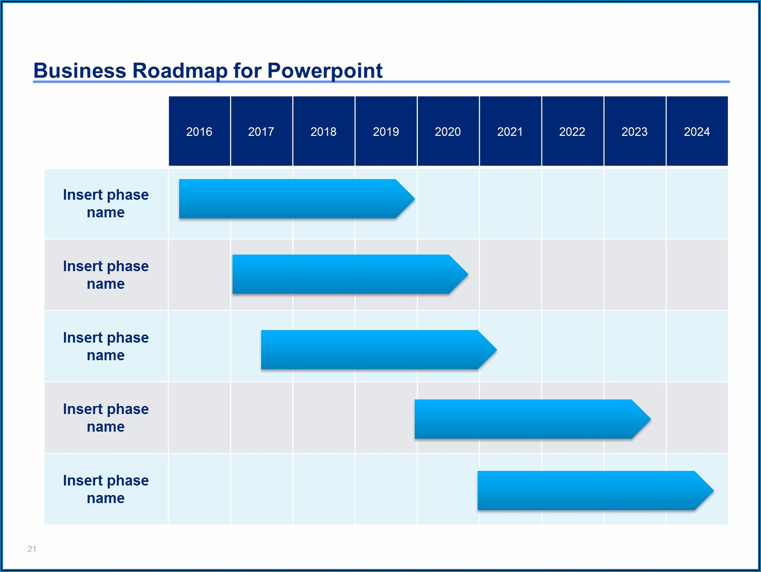 Technology Roadmap Template Excel Free Download