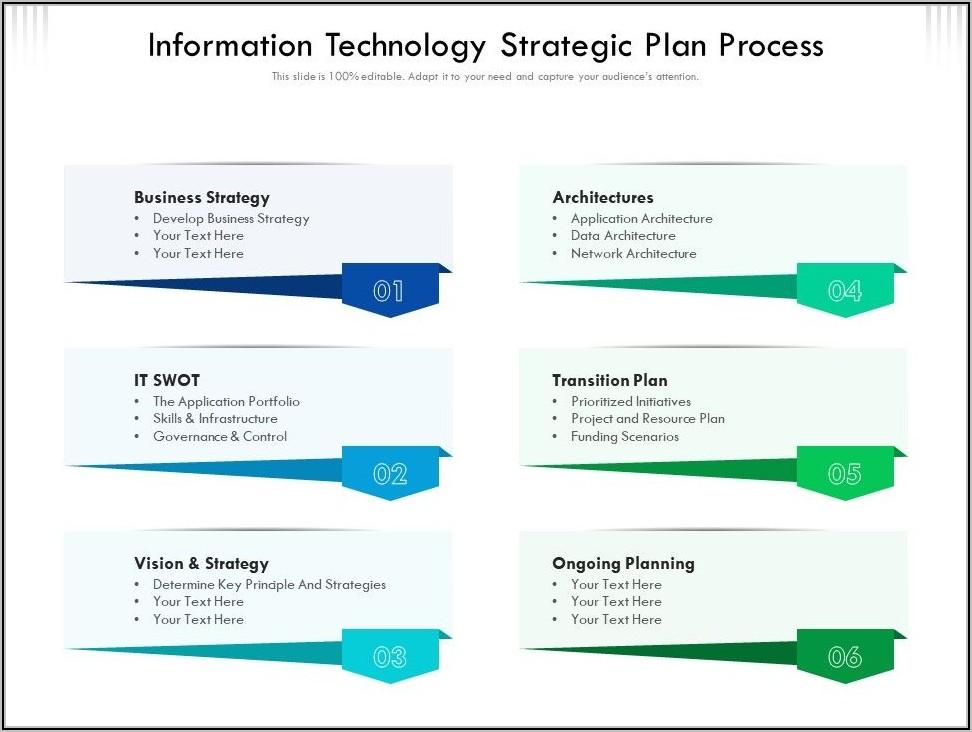 5 Year Information Technology Strategic Plan Template