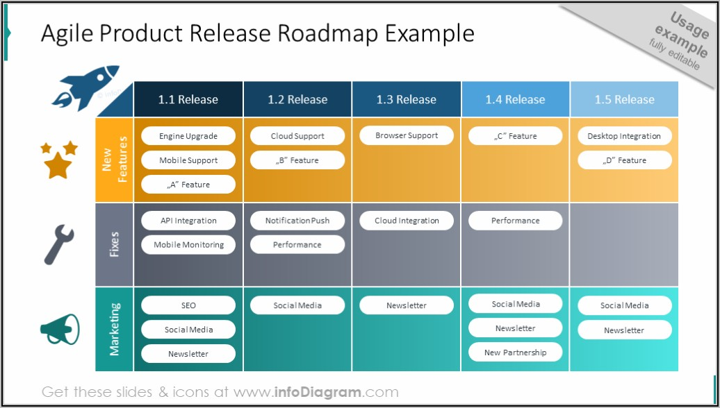 Agile Product Roadmap Template