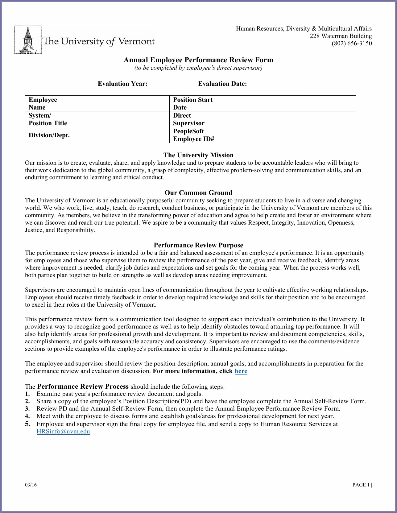 Annual Performance Review Forms