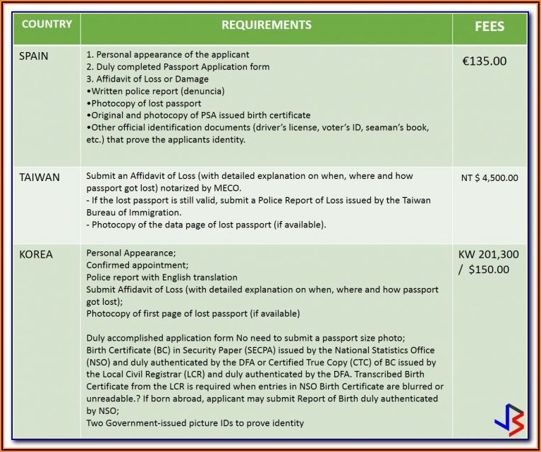 Application Form For Replacement Passport
