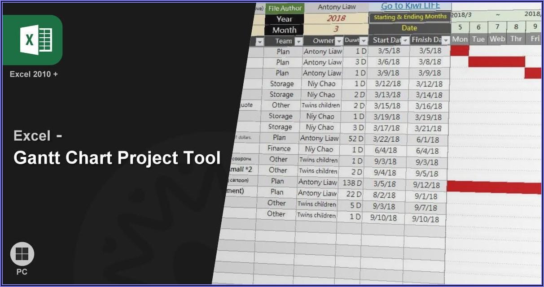 Best Excel Gantt Chart Template Free