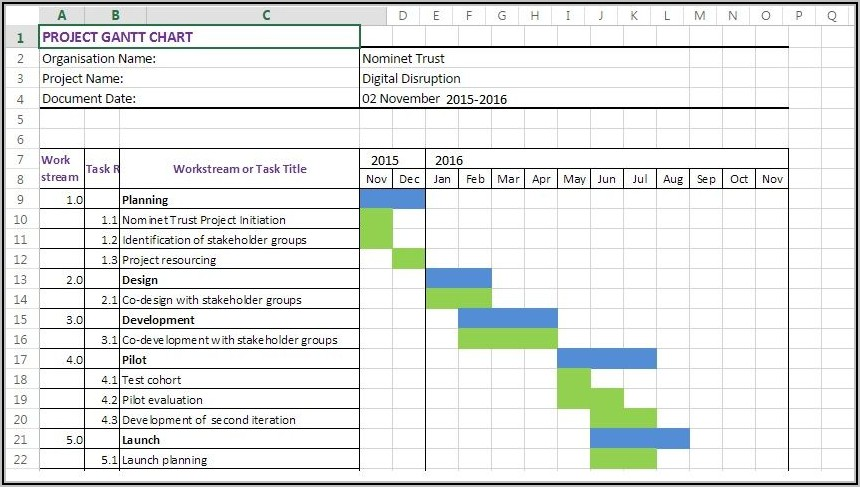 Best Gantt Chart Excel Template