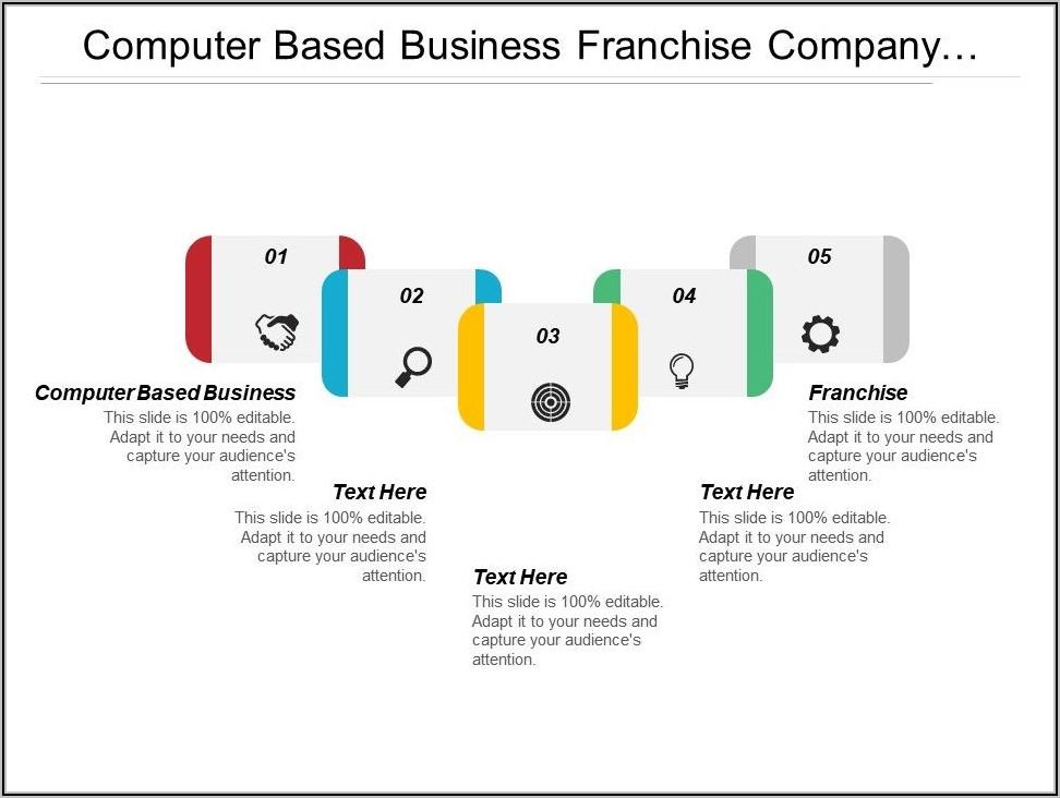 Business Plan Franchise Sample
