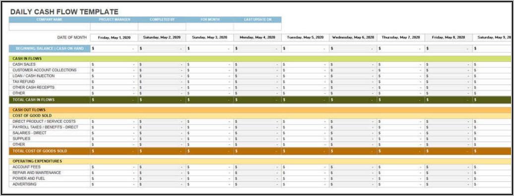 Construction Project Cash Flow Template Excel Free Download