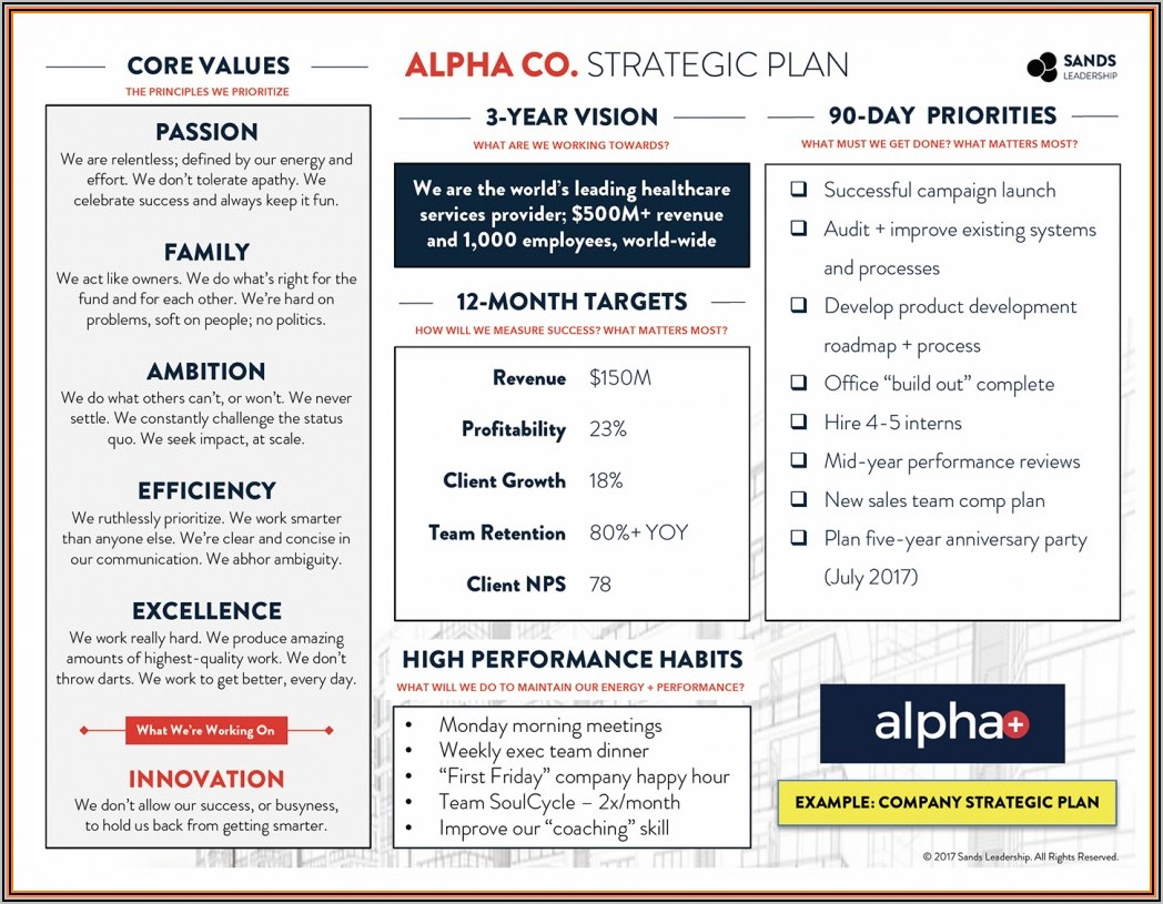 Corporate Wellness Plan Template