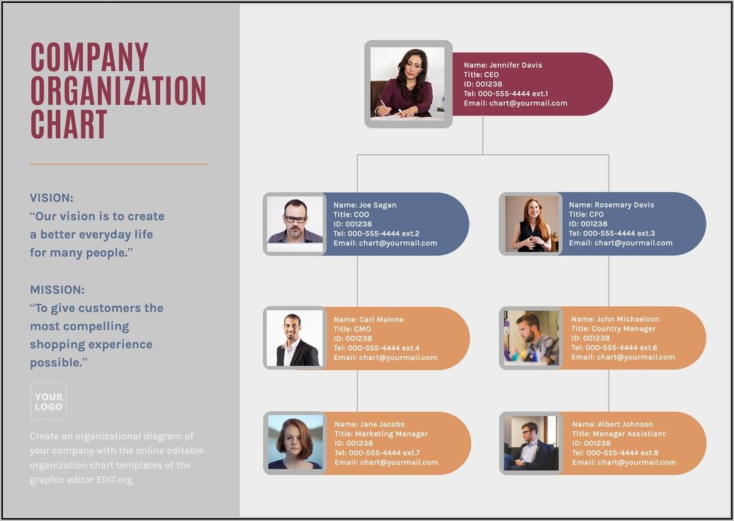 Free Corporate Org Chart Template