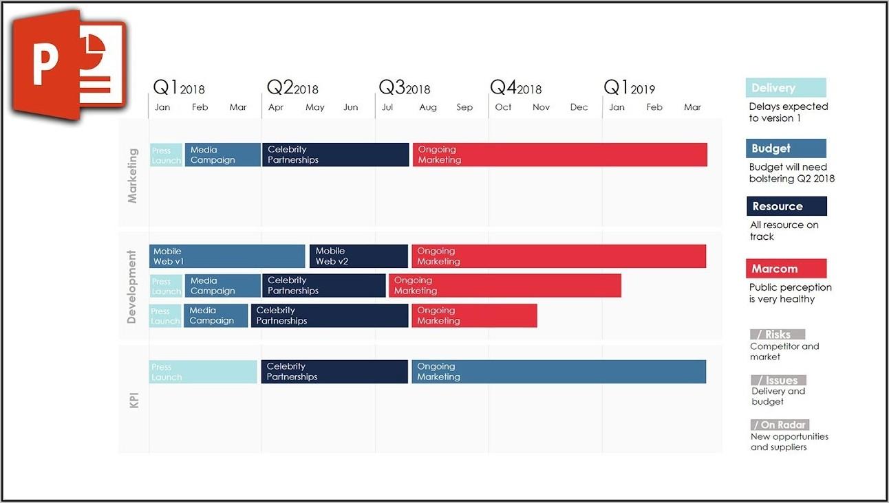 Free Microsoft Powerpoint Roadmap Template