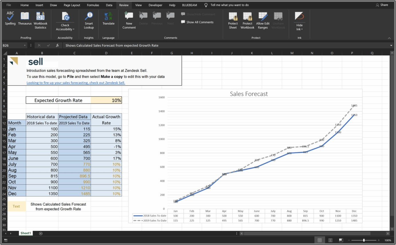 Free Monthly Sales Projection Template