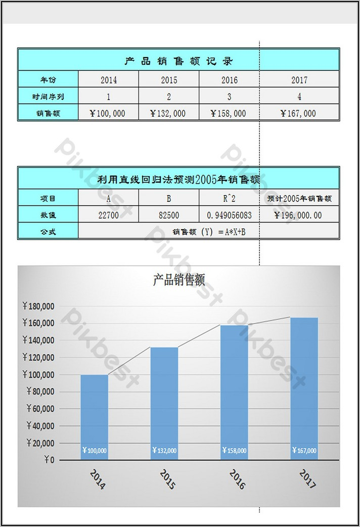 Free Sales Forecast Template Excel