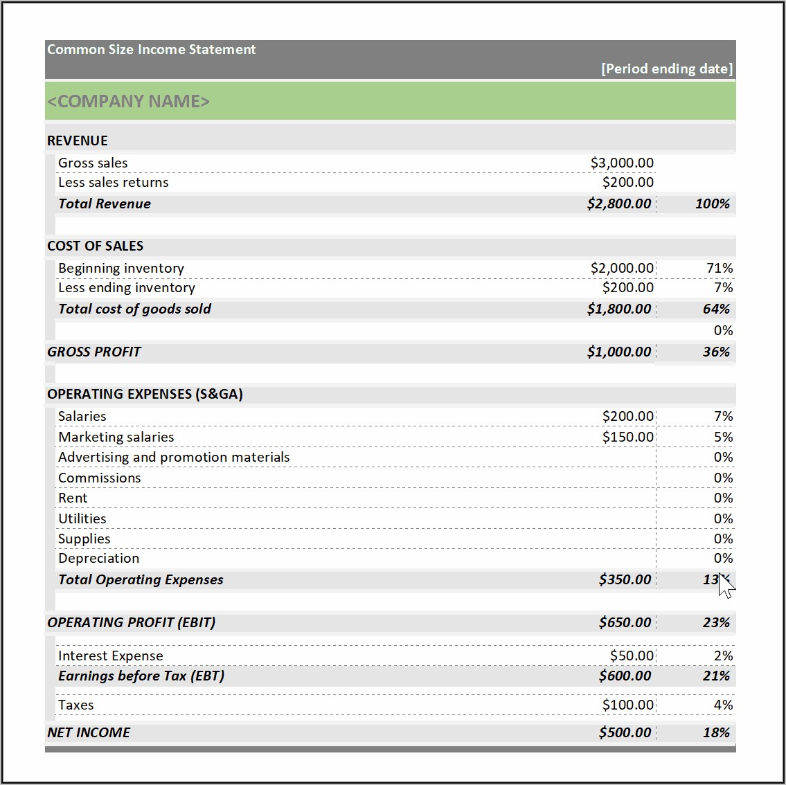 Free Simple Profit And Loss Statement Form