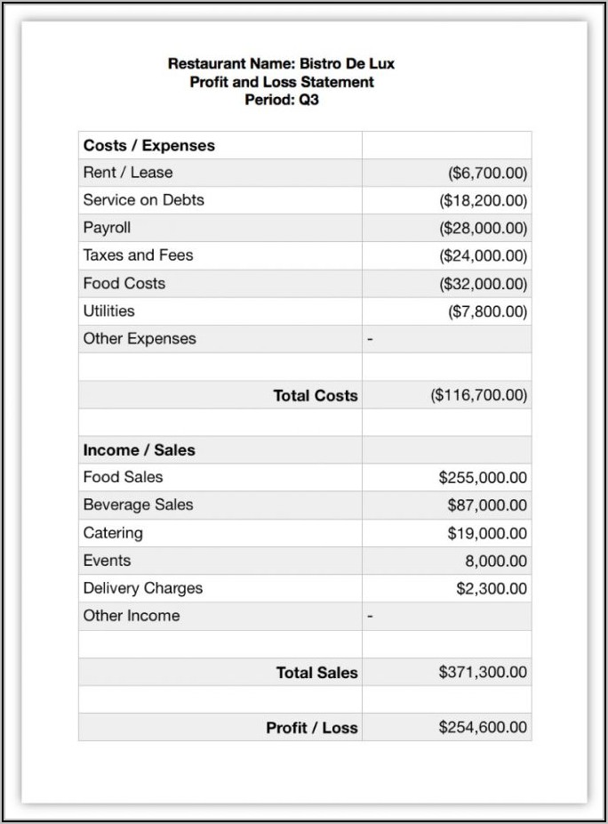 Free Simple Profit And Loss Statement Template