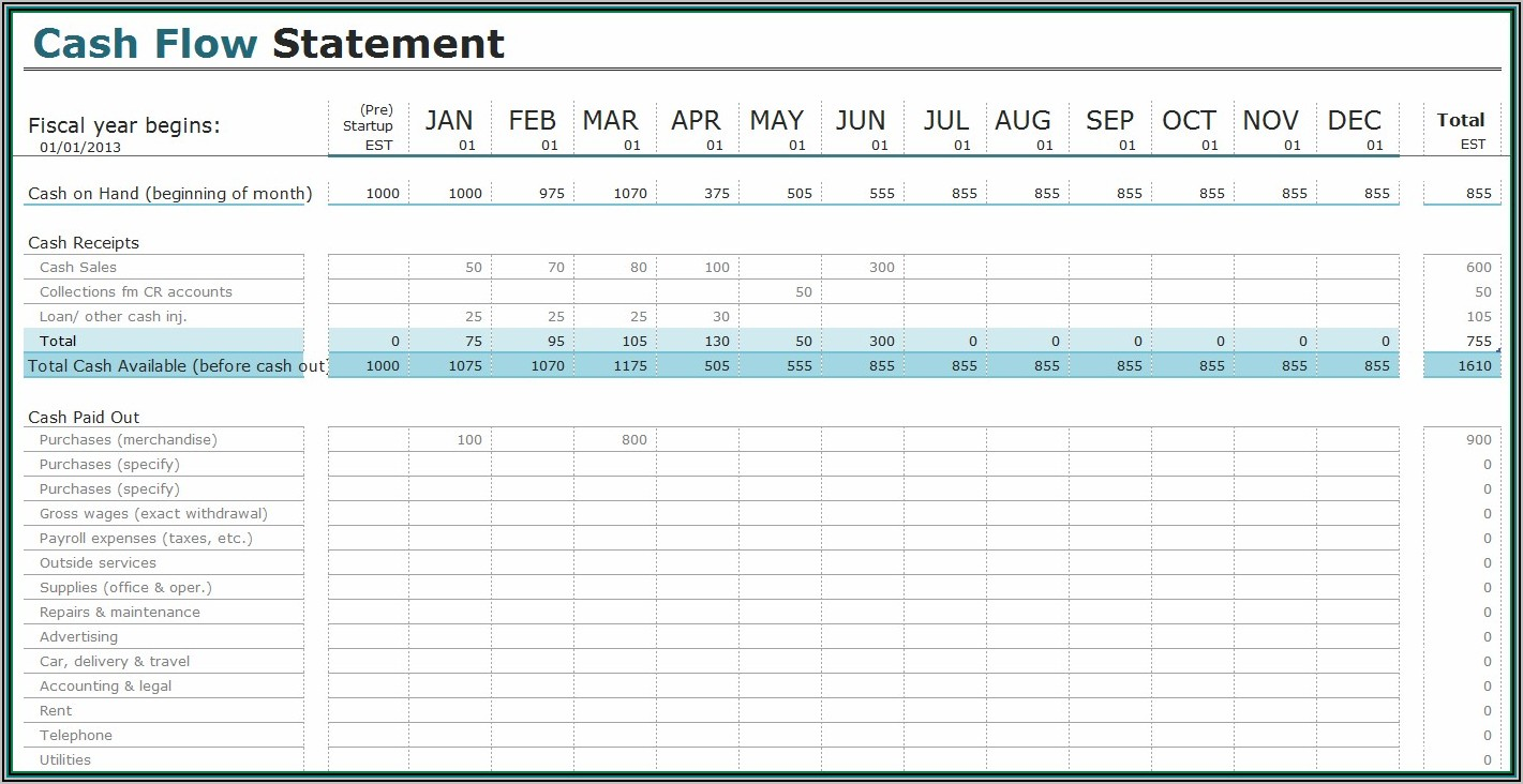 Free Weekly Cash Flow Template Excel Download