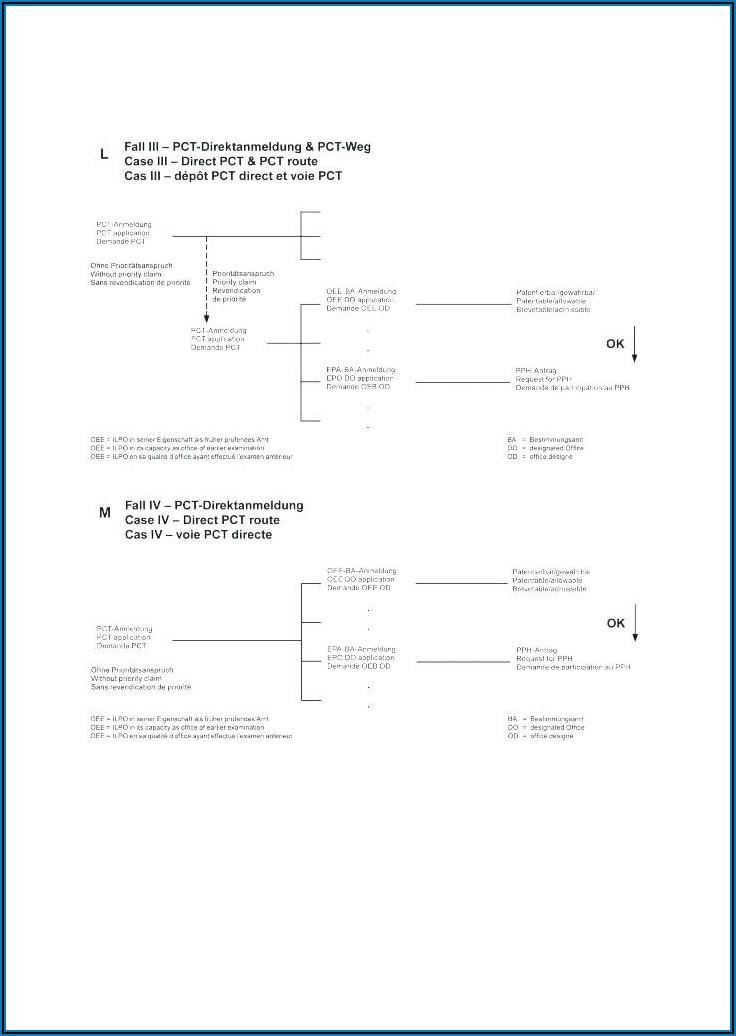 General Partnership Agreement Form Pdf