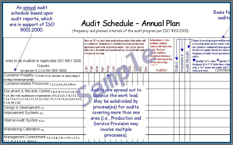 Iso 9001 Internal Audit Report Example