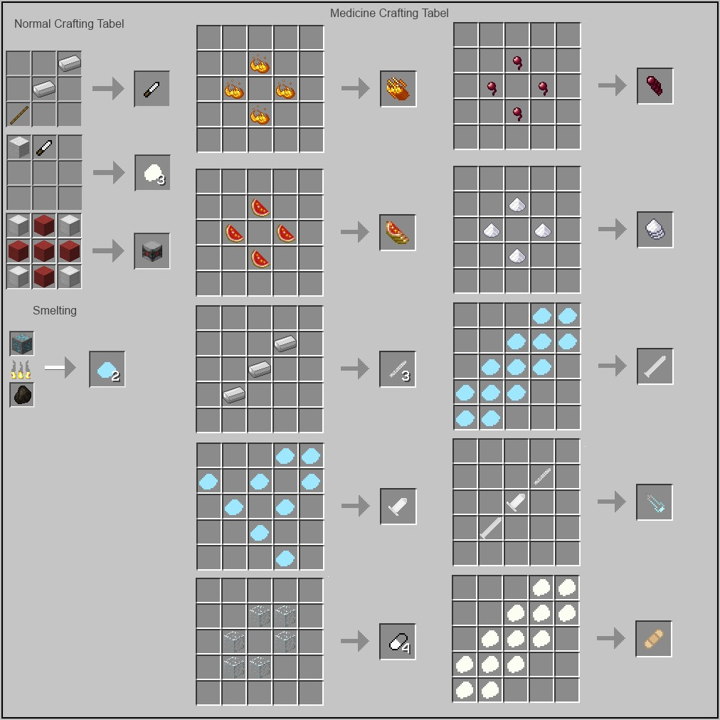 Minecraft Map Crafting Recipe