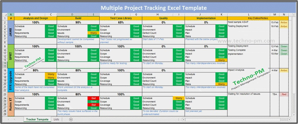 Multiple Project Tracking Template In Excel