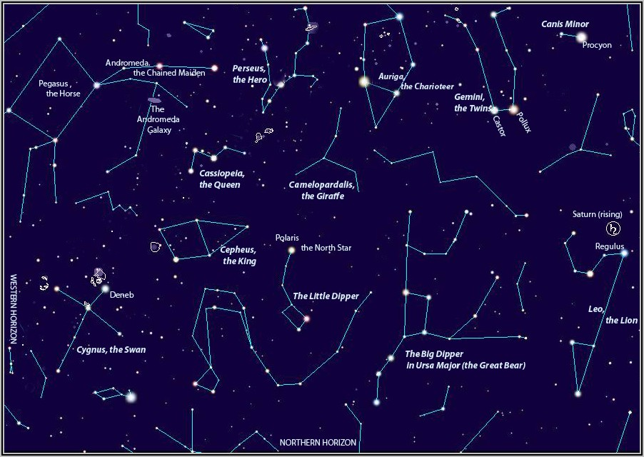 Night Sky Chart Tonight