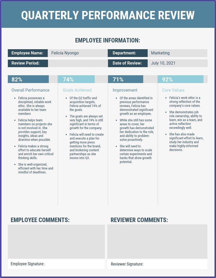 Performance Appraisal Templates For Managers