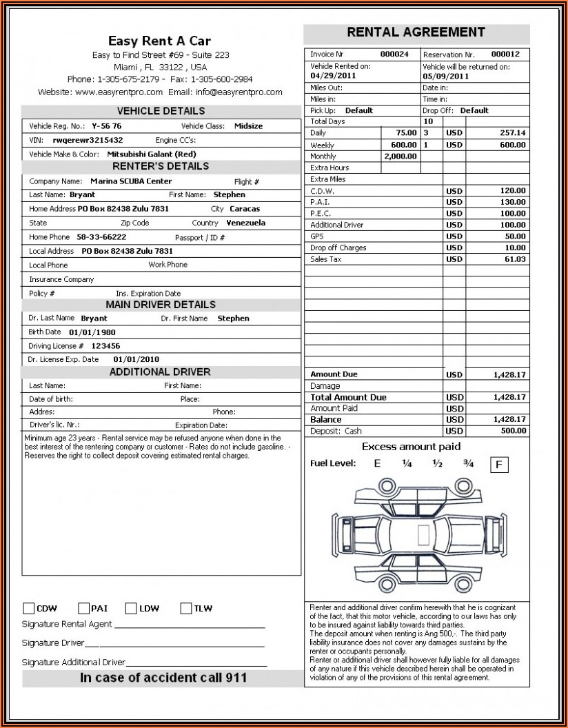 Rental Guarantor Form Qld