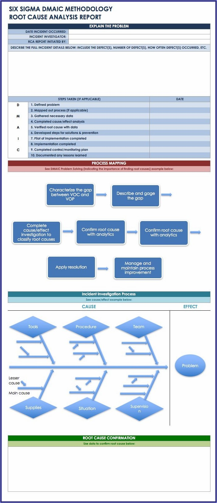 Root Cause Failure Analysis Template
