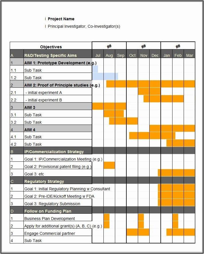 Sample Gantt Chart Template Excel