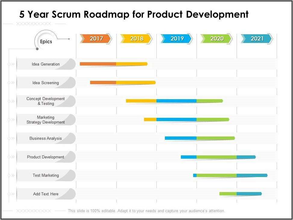 Scrum Product Roadmap Example