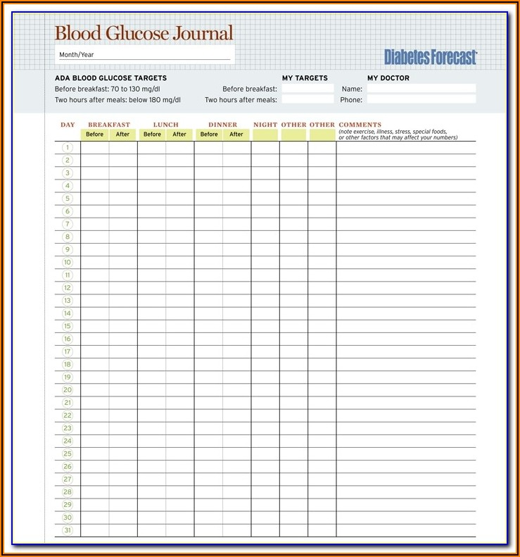 Blood Sugar Tracking Spreadsheet