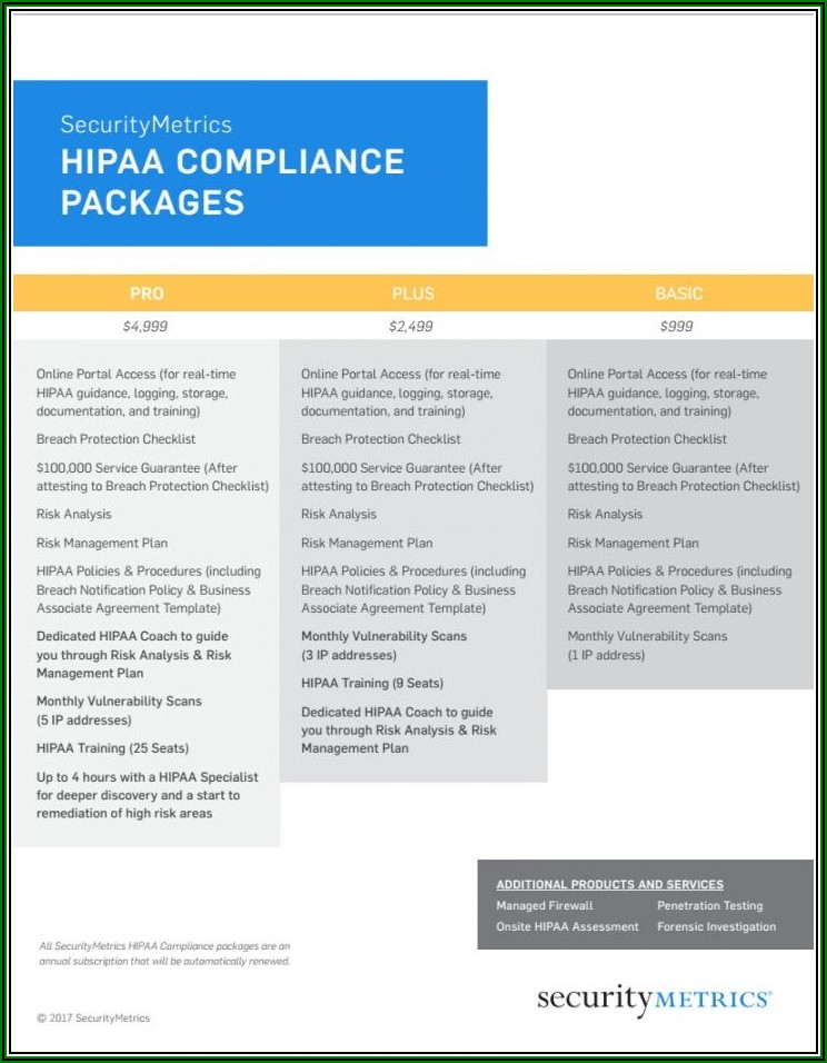 Compliance Risk Analysis Template