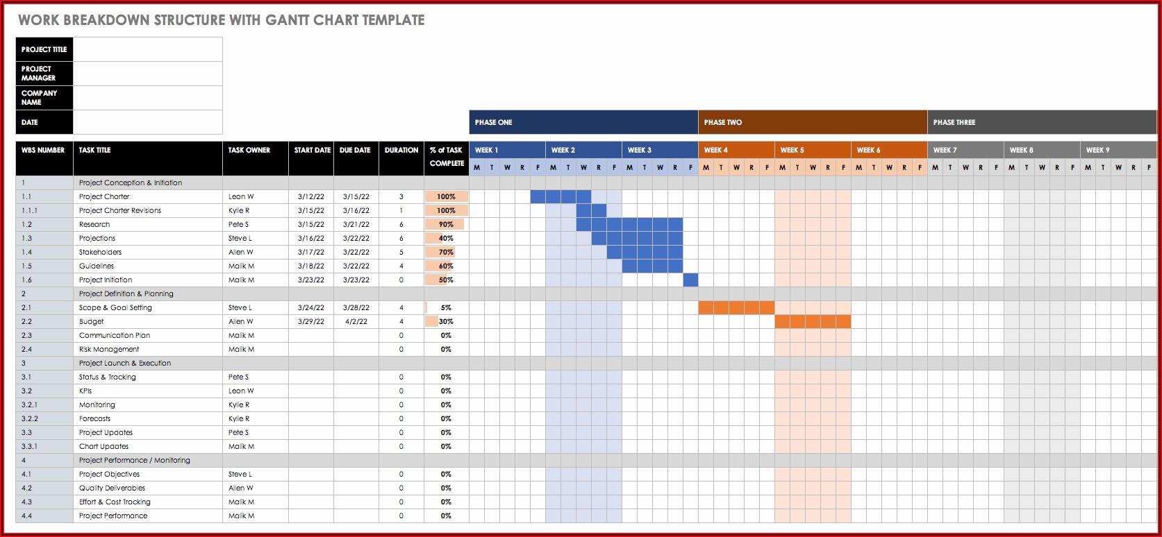 Critical Path Schedule Template