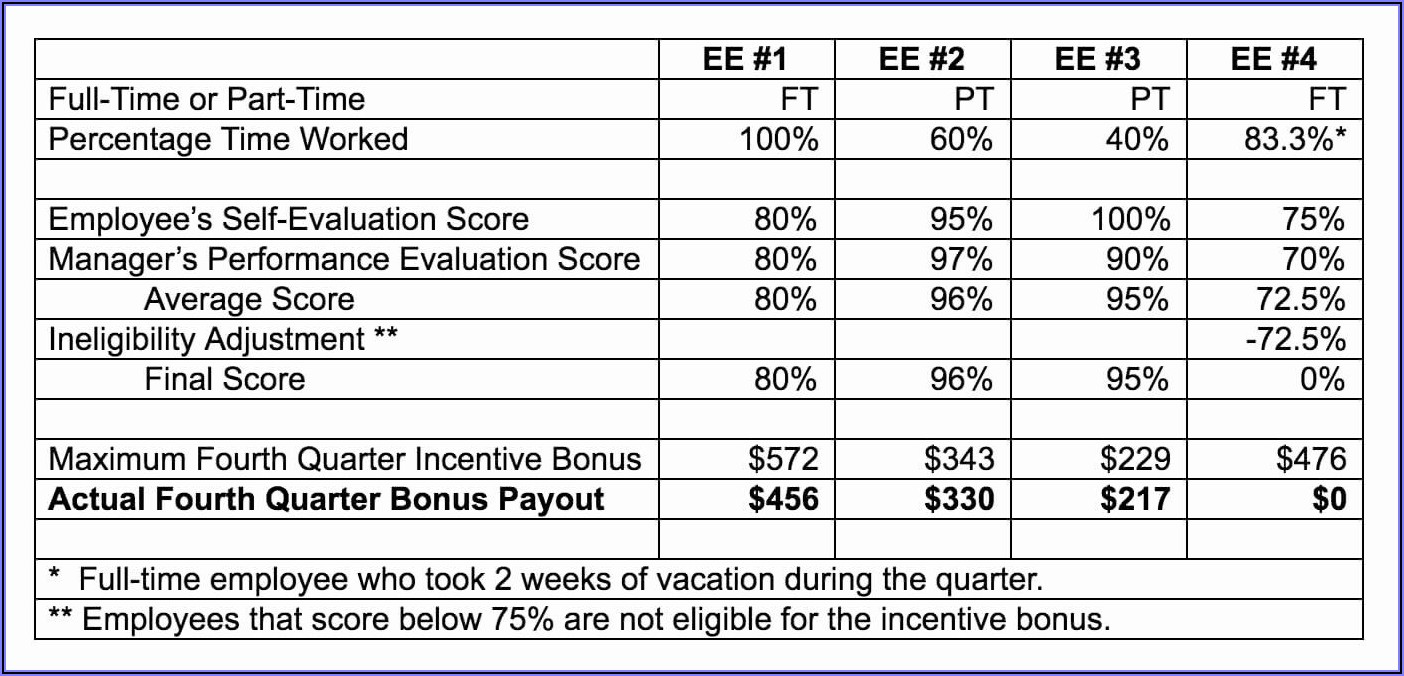 Employee Incentive Programs Template