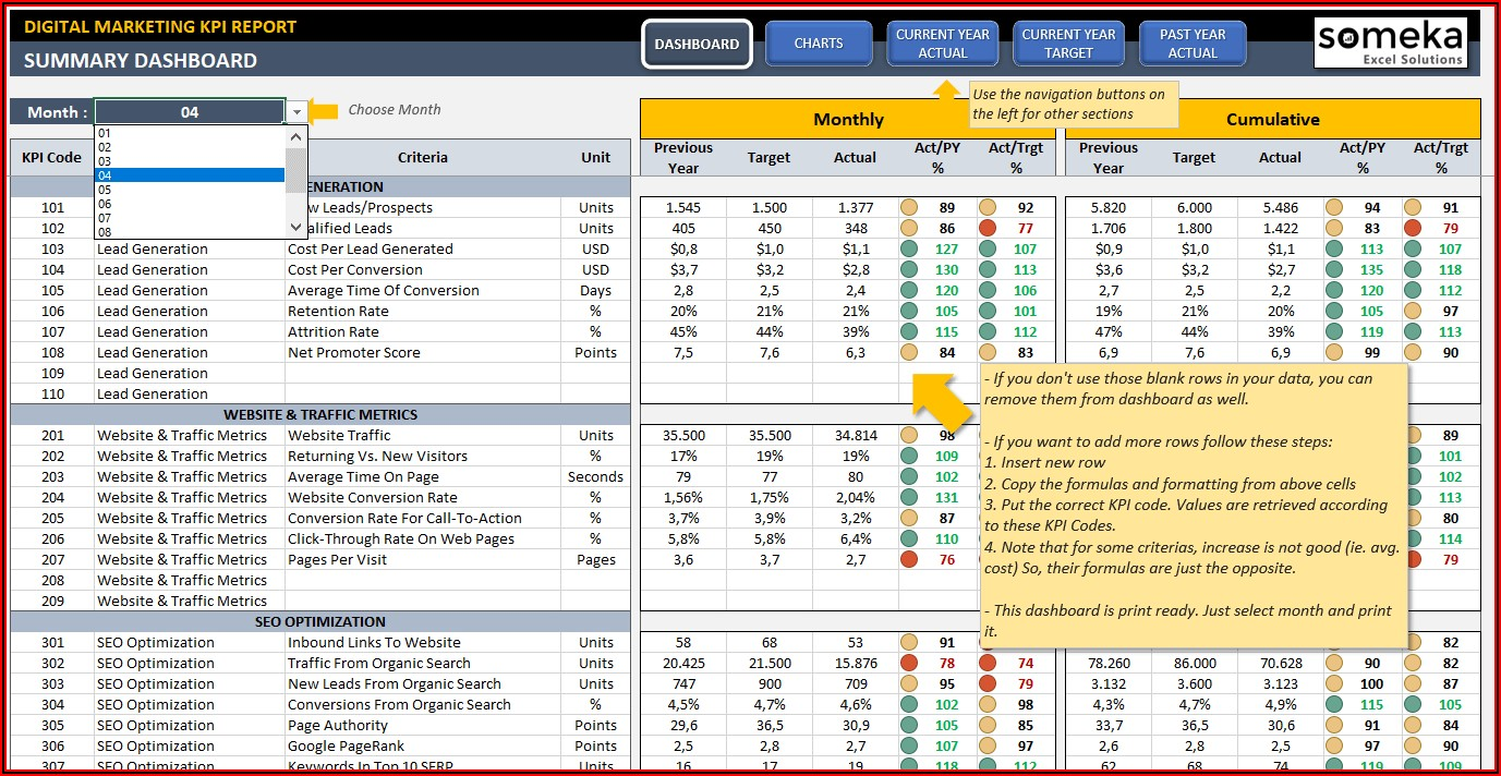 Excel Kpi Dashboard Template Free