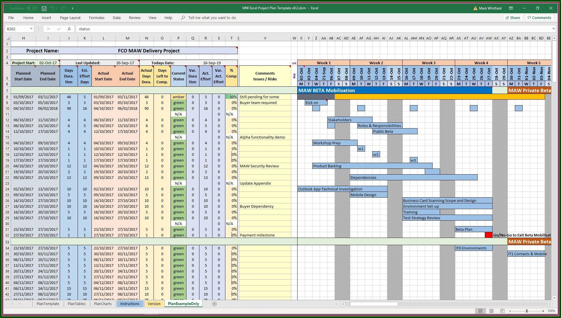 Excel Project Dashboard Examples