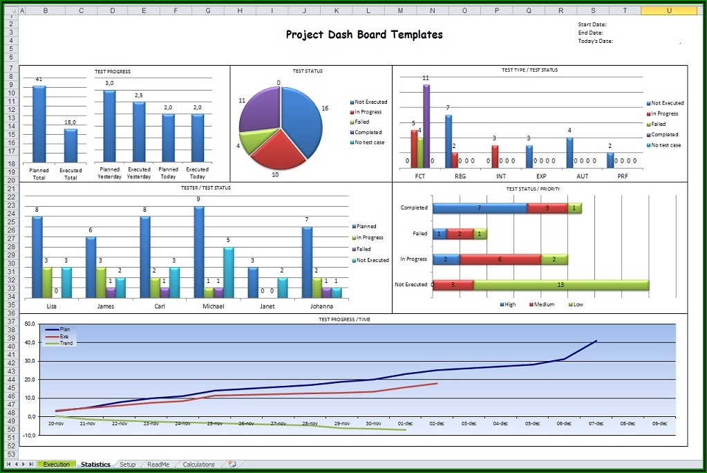 Excel Project Dashboard Templates