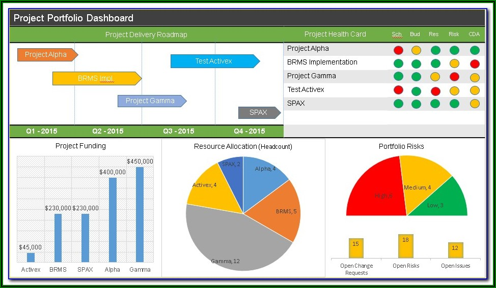 Excel Project Status Dashboard Templates