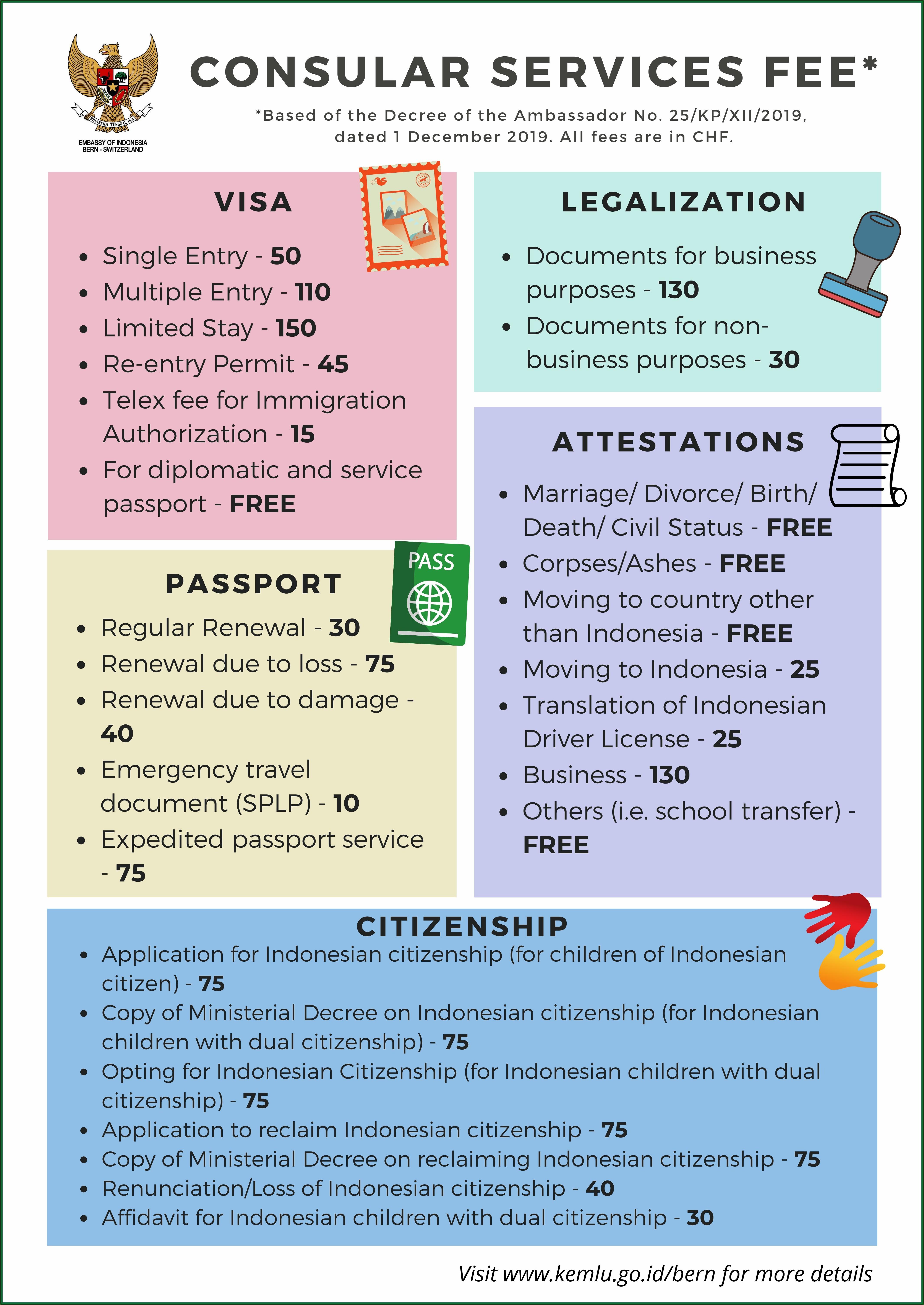 Fiji Passport Renewal Form