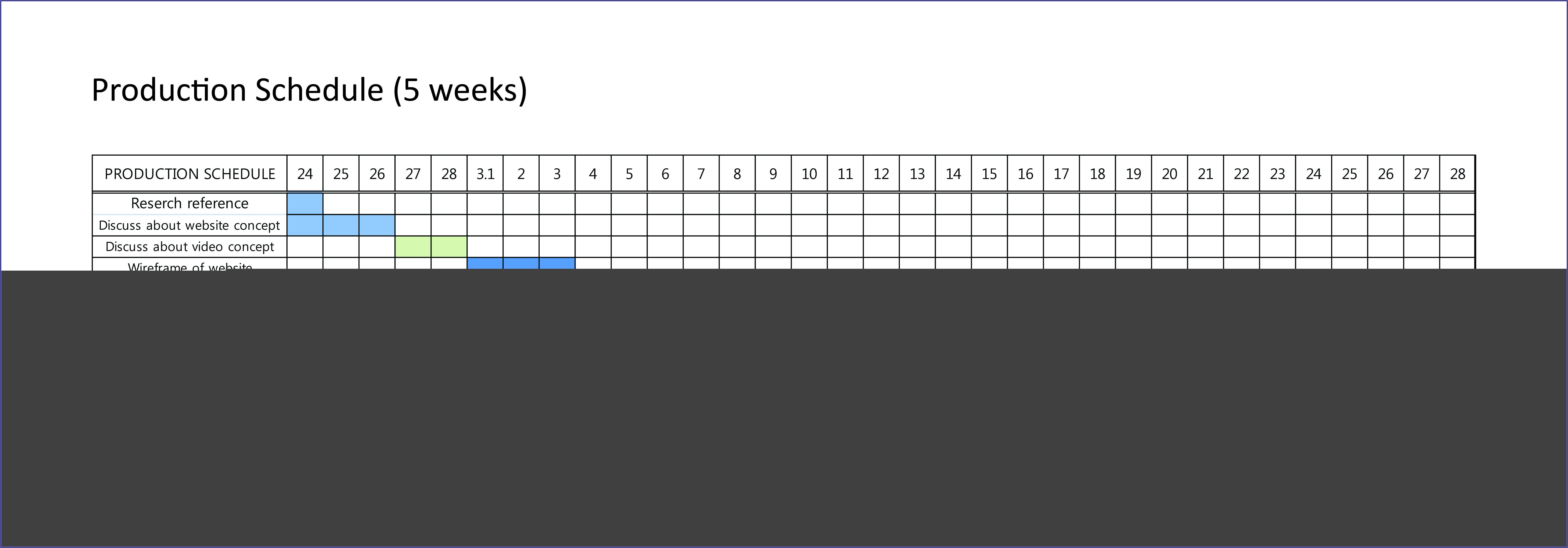 Gantt Schedule Chart