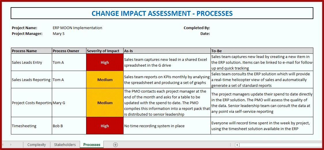 Project Change Management Process Template