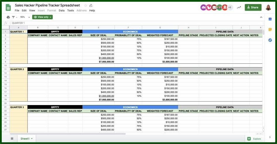 Project Tracking Google Sheets Template